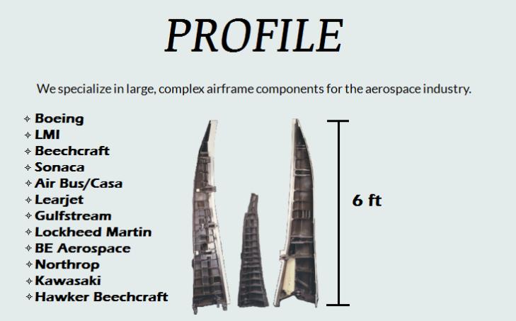 profile 2.5